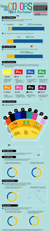 คำอธิบายภาพ : color-purchases-600x2835